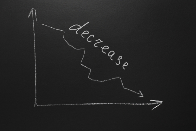Decrease downward graph