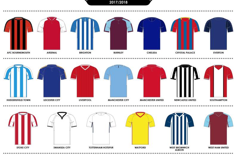english-football-clubs-home-kit