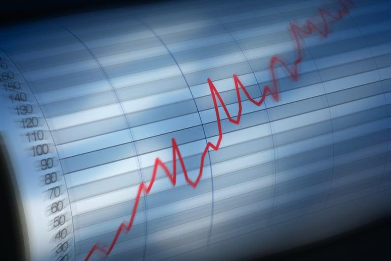 Stock price image