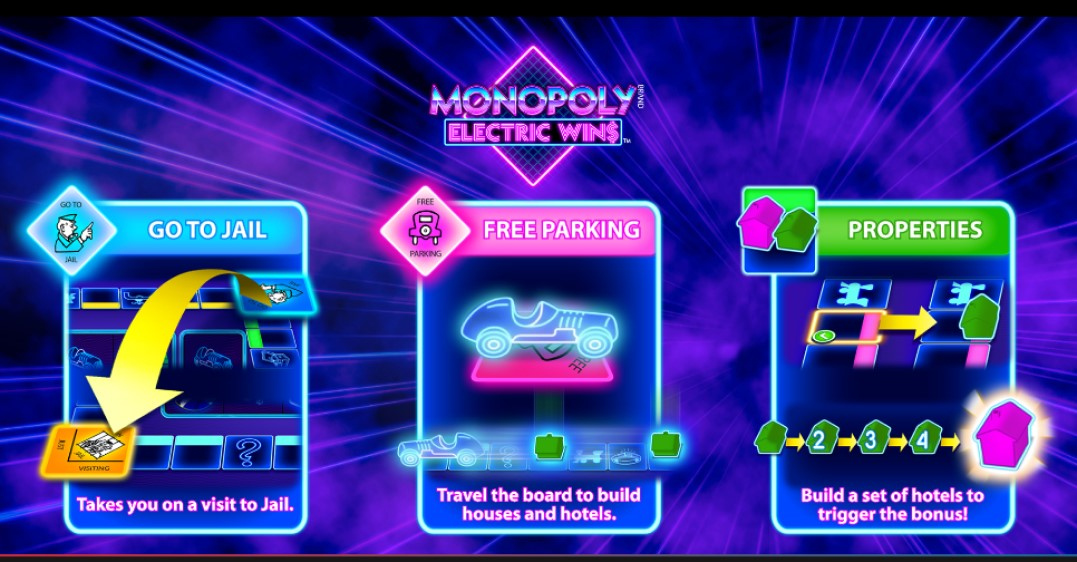 MONOPOLY Electric Wins slot loading screen by WMS